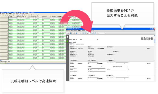 図:電子帳票システムとの連携イメージ