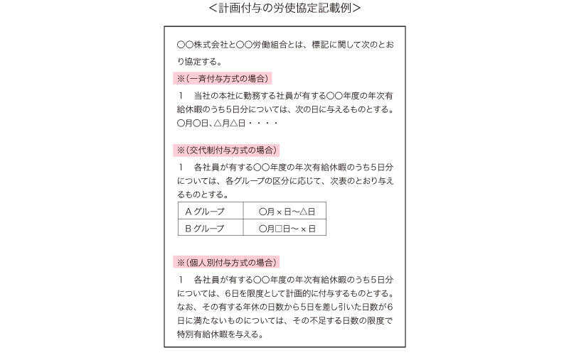 計画付与の労使協定記載例